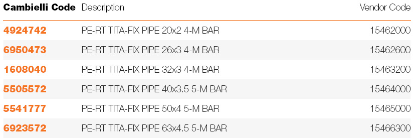 055 PE-RT TITA-FIX MULTILAYER PIPE BARS specifications