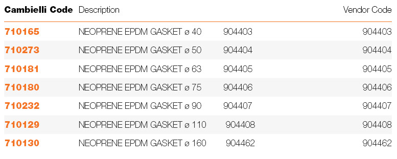 195 EPDM GASKETS f/WATER specifications