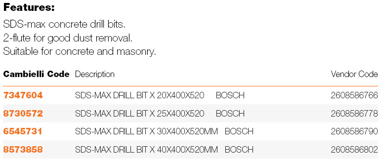 275 SDS-MAX ROTARY HAMMER BITS specifications